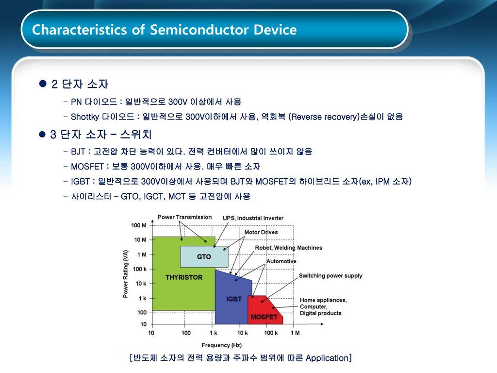 [반도체 소자의 전력 용량과 주파수 범위에 따른 Application]